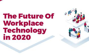 The Future Of Workplace Technology BLOG HEADER M3